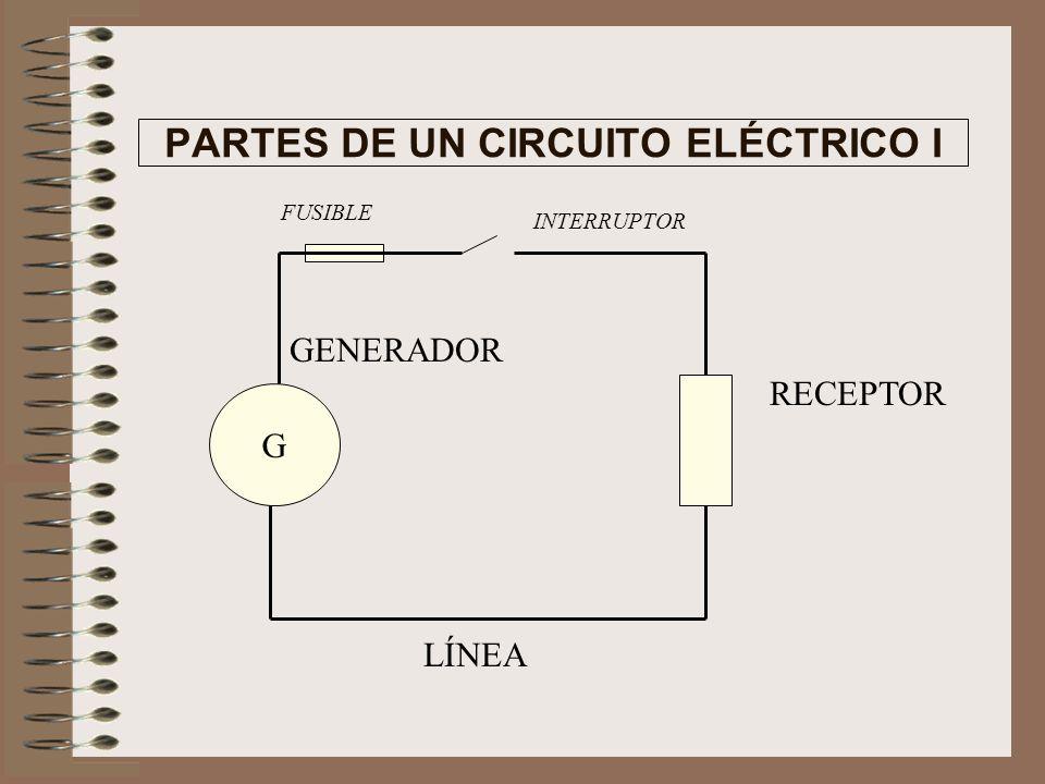 ÍNDICE CIRCUITO ELÉCTRICO.MAGNITUDES. CIRCUITOS BÁSICOS.