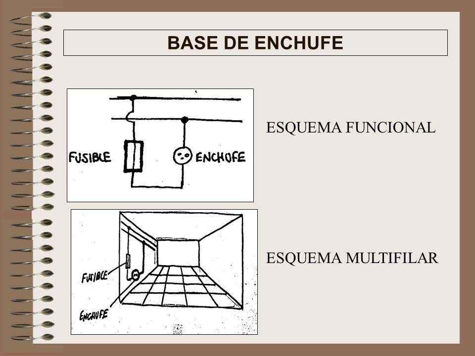 BASE DE ENCHUFE ESQUEMA FUNCIONAL ESQUEMA MULTIFILAR