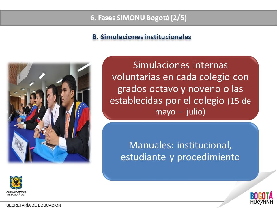 6.Fases SIMONU Bogotá (2/5) B.