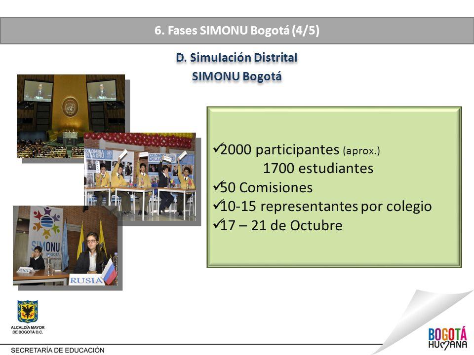 6.Fases SIMONU Bogotá (4/5) D. Simulación Distrital SIMONU Bogotá D.