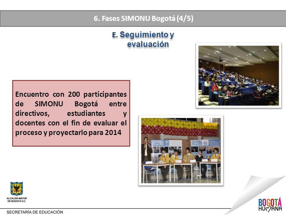E. Seguimiento y evaluación Encuentro con 200 participantes de SIMONU Bogotá entre directivos, estudiantes y docentes con el fin de evaluar el proceso