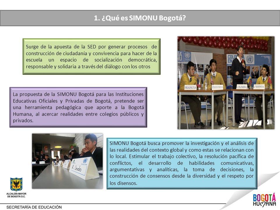 1.¿Qué es SIMONU Bogotá.