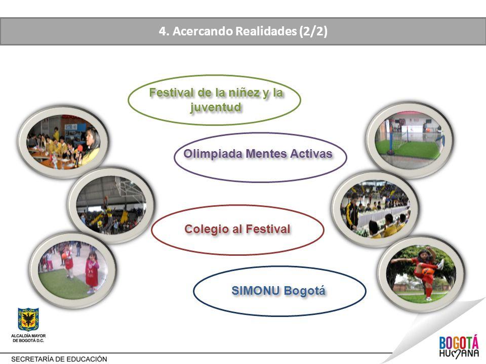 4. Acercando Realidades (2/2) Festival de la niñez y la juventud Colegio al Festival Olimpiada Mentes Activas SIMONU Bogotá
