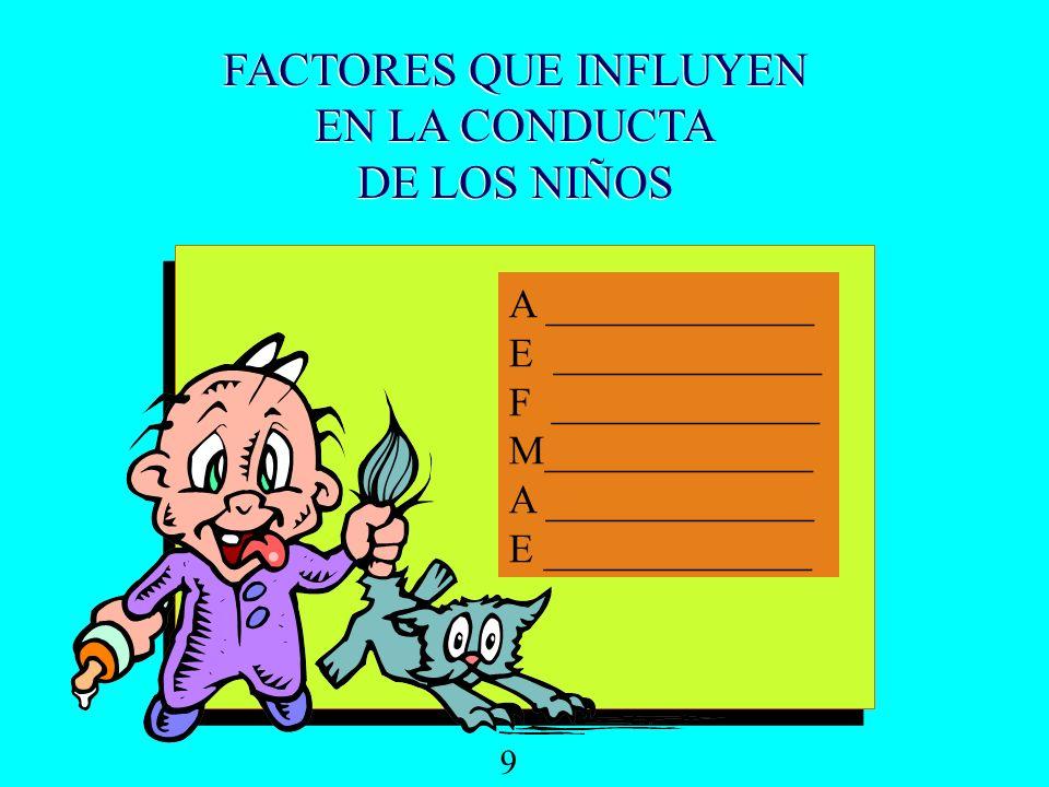 A _____________ E F M_____________ A _____________ E FACTORES QUE INFLUYEN EN LA CONDUCTA DE LOS NIÑOS FACTORES QUE INFLUYEN EN LA CONDUCTA DE LOS NIÑ