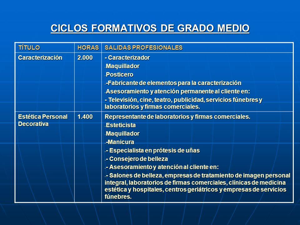CICLOS FORMATIVOS DE GRADO MEDIO TÍTULOHORAS SALIDAS PROFESIONALES Caracterización2.000 - Caracterizador - Maquillador - Posticero - -Fabricante de el