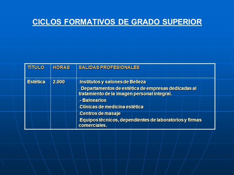 TÍTULOHORAS SALIDAS PROFESIONALES Estética2.000 - Institutos y salones de Belleza - Departamentos de estética de empresas dedicadas al tratamiento de