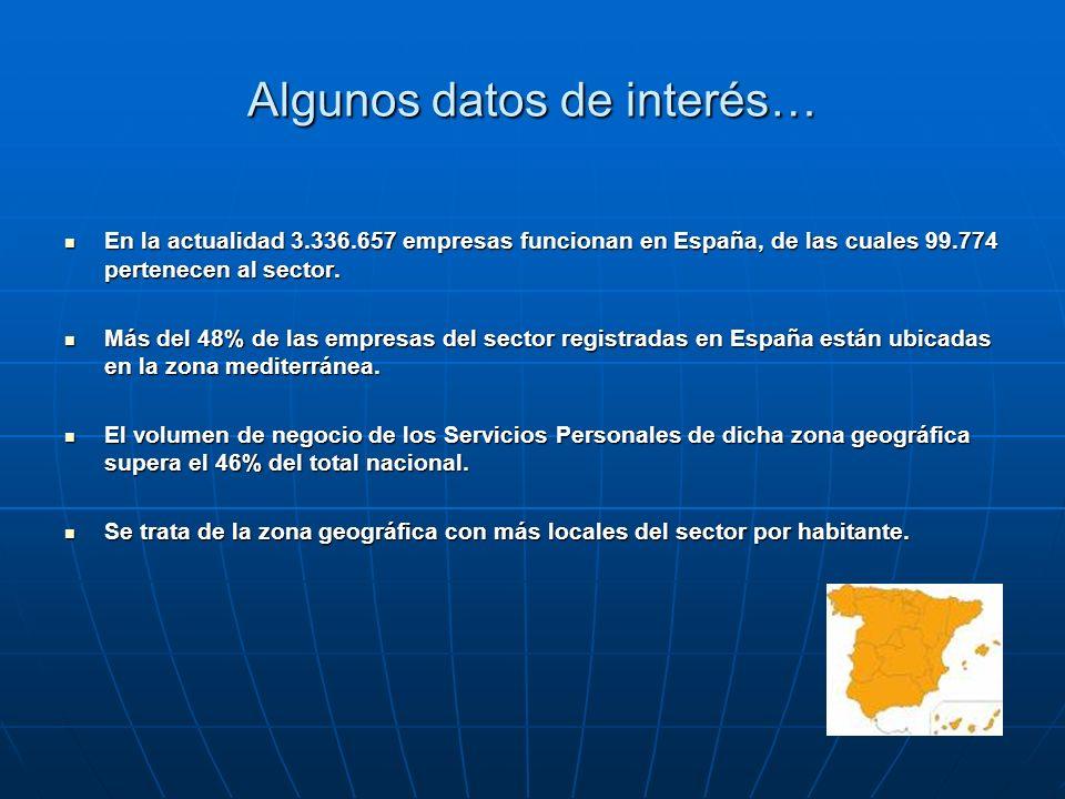 Algunos datos de interés… En la actualidad 3.336.657 empresas funcionan en España, de las cuales 99.774 pertenecen al sector. En la actualidad 3.336.6