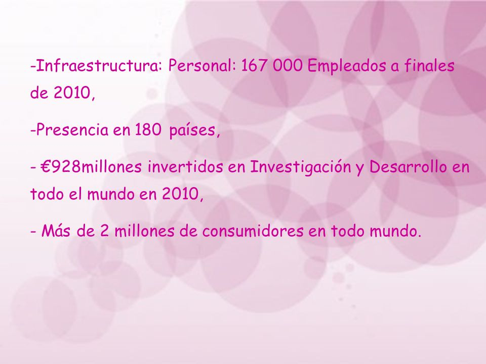 -Infraestructura: Personal: 167 000 Empleados a finales de 2010, -Presencia en 180 países, - 928millones invertidos en Investigación y Desarrollo en todo el mundo en 2010, - Más de 2 millones de consumidores en todo mundo.