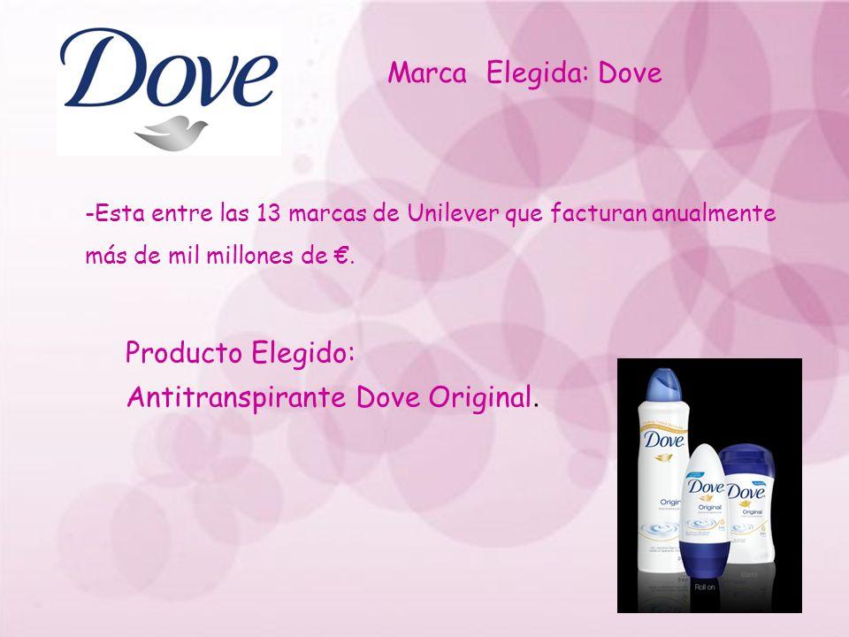 Marca Elegida: Dove -Esta entre las 13 marcas de Unilever que facturan anualmente más de mil millones de. Producto Elegido: Antitranspirante Dove Orig