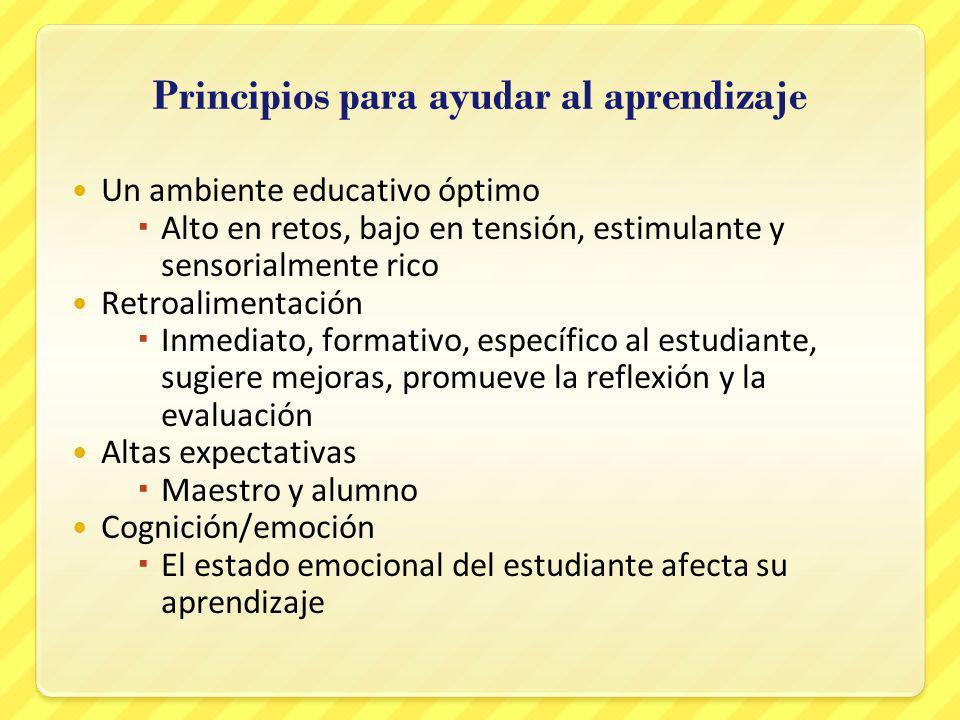 Principios para ayudar al aprendizaje Un ambiente educativo óptimo Alto en retos, bajo en tensión, estimulante y sensorialmente rico Retroalimentación