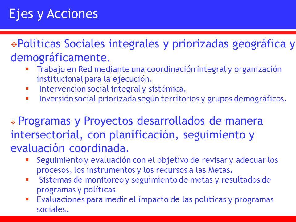 Políticas Sociales integrales y priorizadas geográfica y demográficamente. Trabajo en Red mediante una coordinación integral y organización institucio
