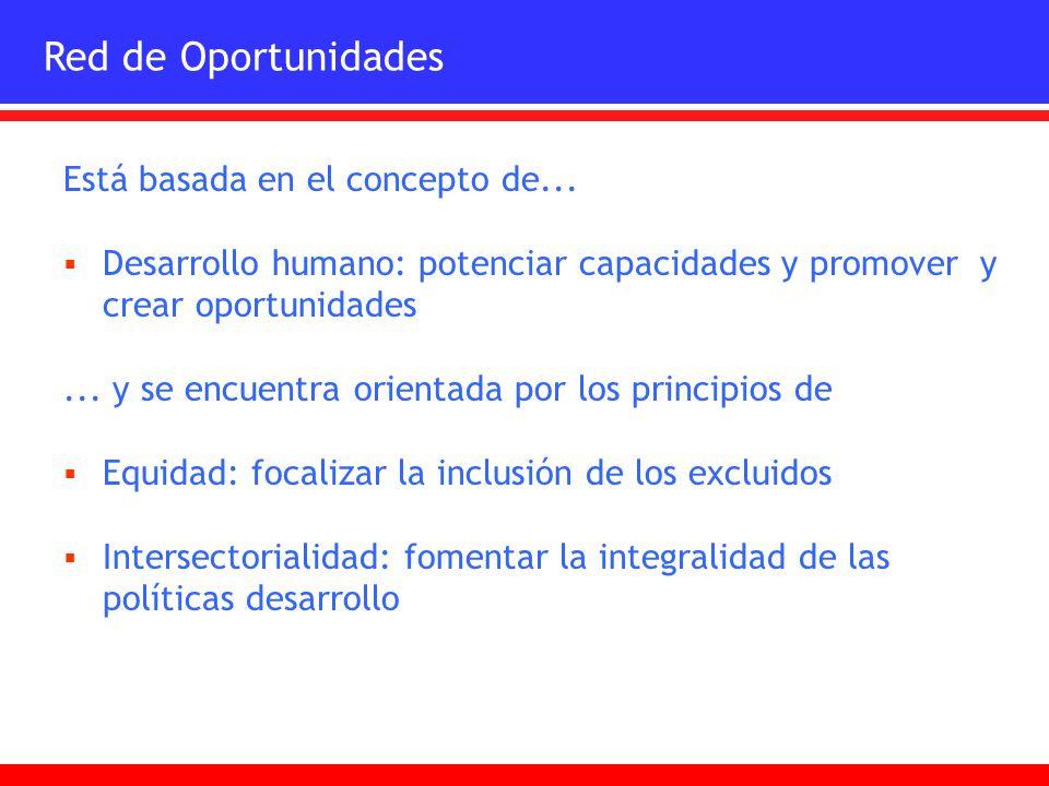 Red de Oportunidades Está basada en el concepto de... Desarrollo humano: potenciar capacidades y promover y crear oportunidades... y se encuentra orie