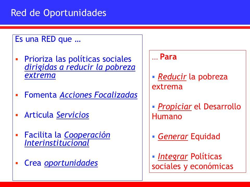 Red de Oportunidades Es una RED que … Prioriza las políticas sociales dirigidas a reducir la pobreza extrema Fomenta Acciones Focalizadas Articula Ser
