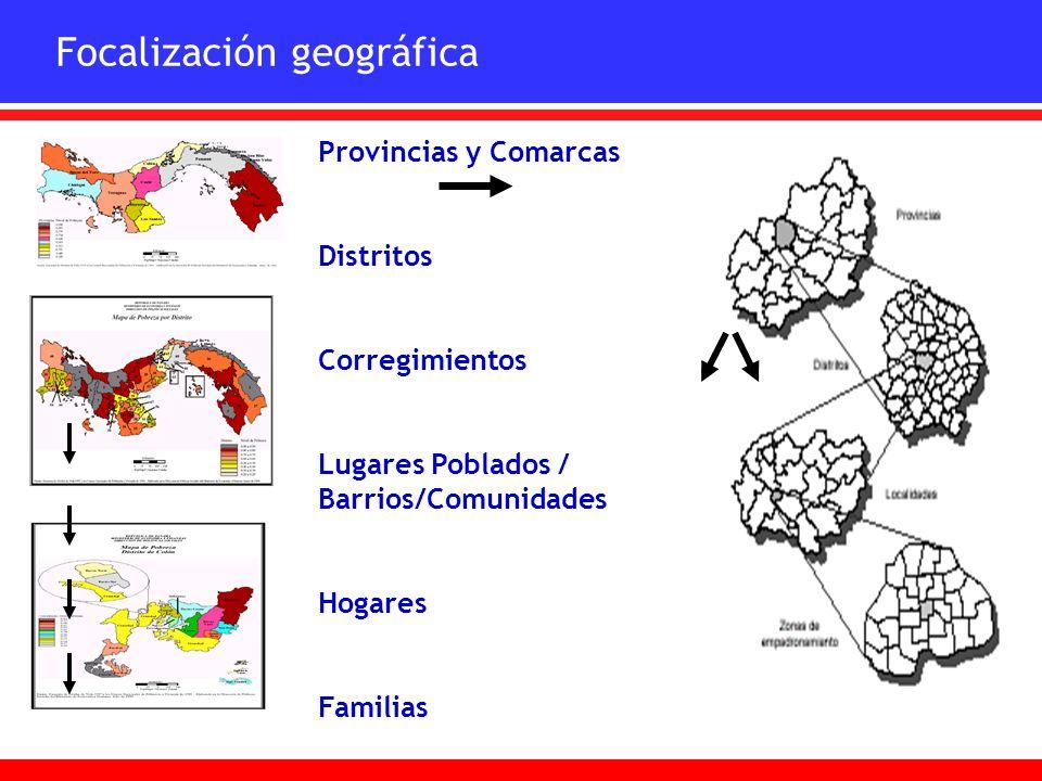 Focalización geográfica Provincias y Comarcas Distritos Corregimientos Lugares Poblados / Barrios/Comunidades Hogares Familias