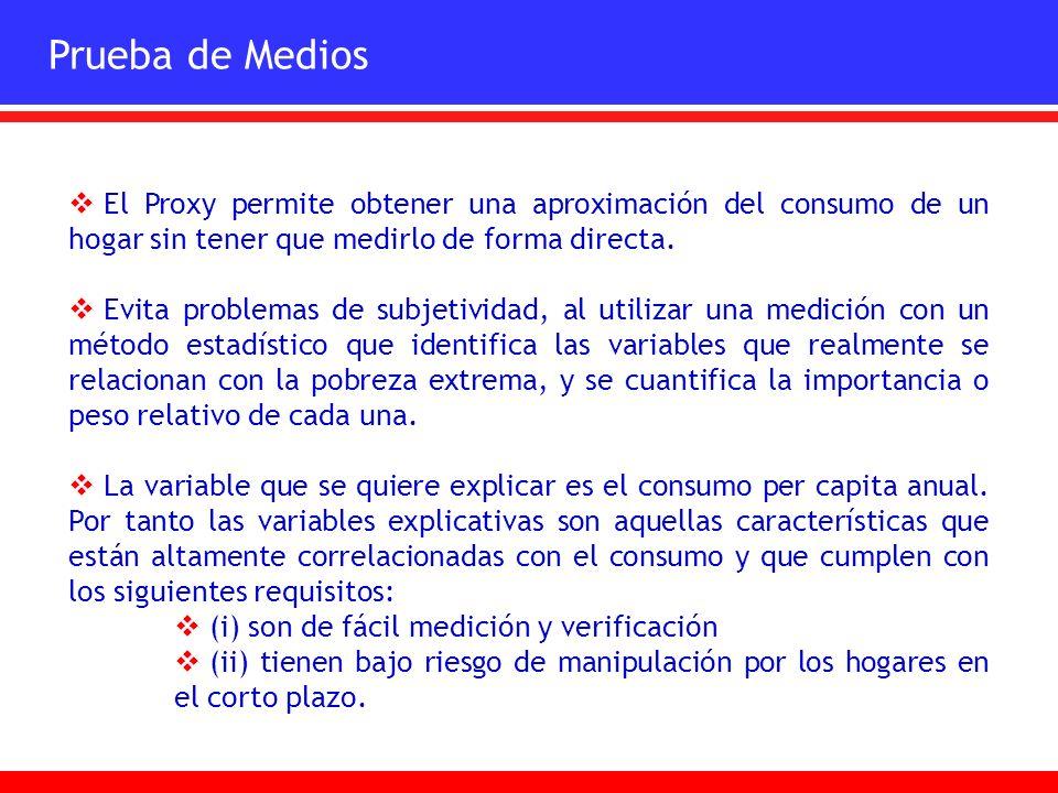 Prueba de Medios El Proxy permite obtener una aproximación del consumo de un hogar sin tener que medirlo de forma directa. Evita problemas de subjetiv