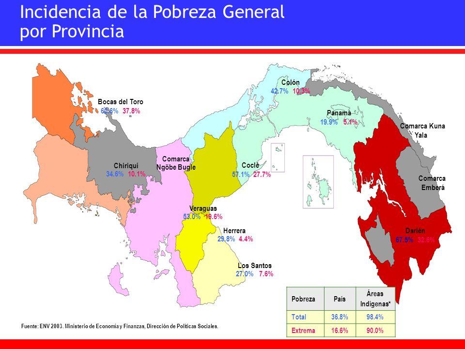 Bocas del Toro 60.6% 37.8% Chiriquí 34.6% 10.1% Veraguas 53.0% 19.6% Coclé 57.1% 27.7% Los Santos 27.0% 7.6% Herrera 29.8% 4.4% Colón 42.7% 10.3% Pana