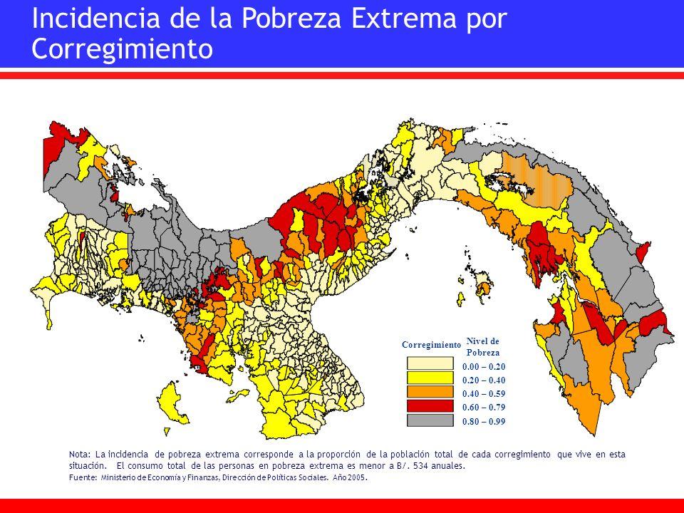 Nivel de Pobreza 0.00 – 0.20 0.20 – 0.40 0.40 – 0.59 0.60 – 0.79 0.80 – 0.99 Corregimiento Nota: La incidencia de pobreza extrema corresponde a la pro