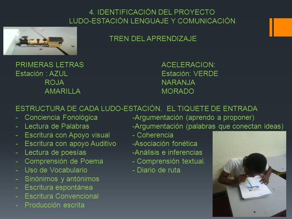 4. IDENTIFICACIÓN DEL PROYECTO LUDO-ESTACIÓN LENGUAJE Y COMUNICACIÓN TREN DEL APRENDIZAJE PRIMERAS LETRAS ACELERACION: Estación : AZULEstación: VERDE