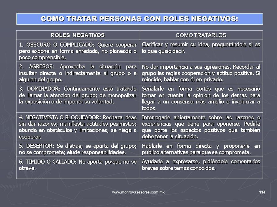 www.monroyasesores.com.mx114 COMO TRATAR PERSONAS CON ROLES NEGATIVOS: ROLES NEGATIVOS COMO TRATARLOS 1. OBSCURO O COMPLICADO: Quiere cooperar pero ex
