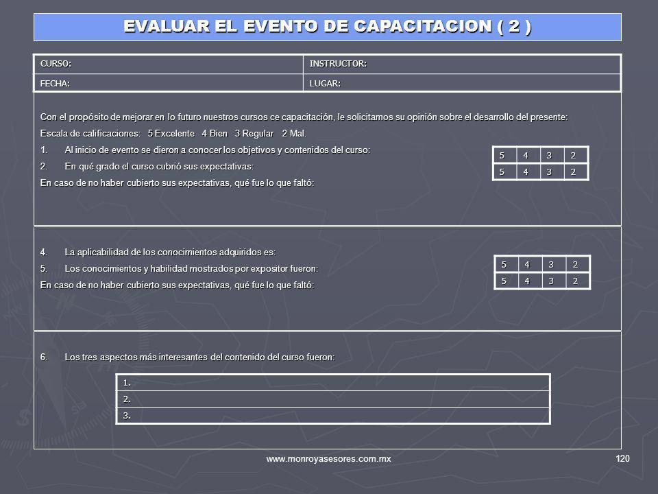 www.monroyasesores.com.mx120 EVALUAR EL EVENTO DE CAPACITACION ( 2 ) CURSO:INSTRUCTOR: FECHA:LUGAR: Con el propósito de mejorar en lo futuro nuestros