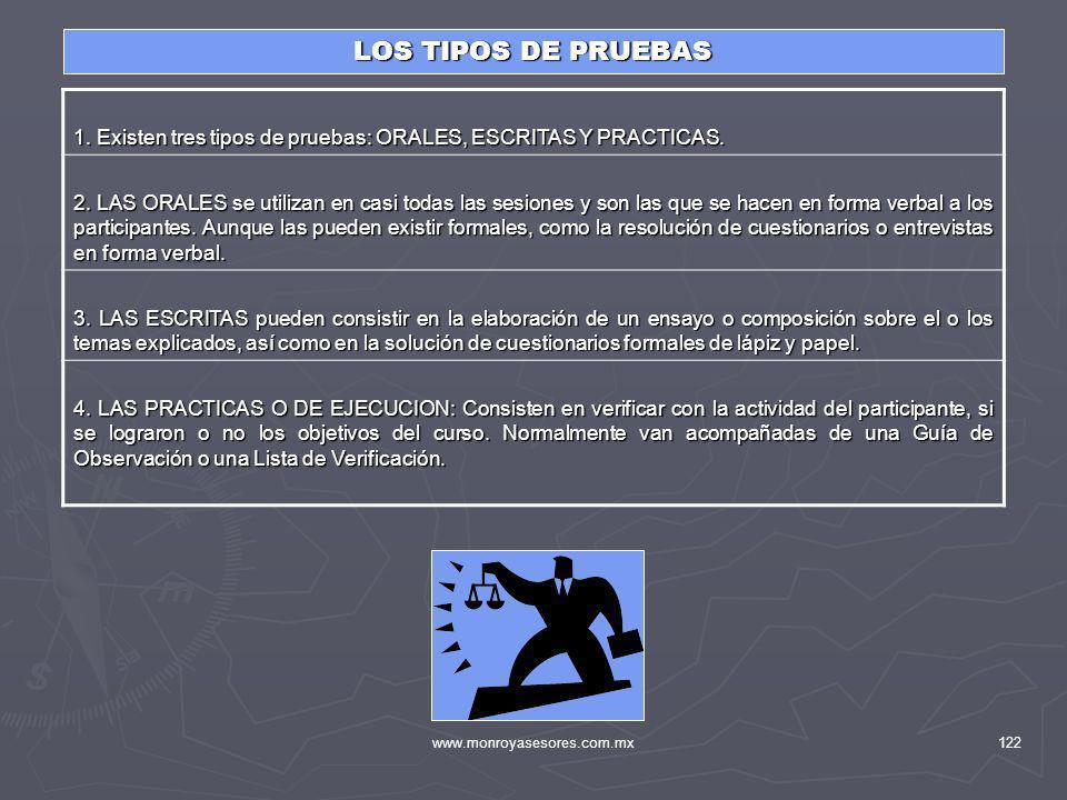 www.monroyasesores.com.mx122 LOS TIPOS DE PRUEBAS 1. Existen tres tipos de pruebas: ORALES, ESCRITAS Y PRACTICAS. 2. LAS ORALES se utilizan en casi to