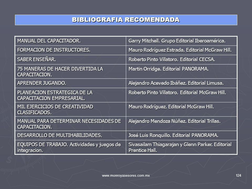 www.monroyasesores.com.mx124 BIBLIOGRAFIA RECOMENDADA MANUAL DEL CAPACITADOR. Garry Mitchell. Grupo Editorial Iberoamérica. FORMACION DE INSTRUCTORES.