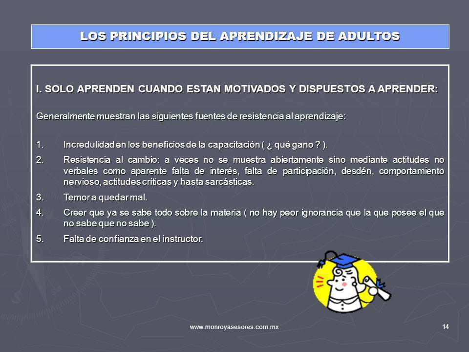 www.monroyasesores.com.mx14 LOS PRINCIPIOS DEL APRENDIZAJE DE ADULTOS I. SOLO APRENDEN CUANDO ESTAN MOTIVADOS Y DISPUESTOS A APRENDER: Generalmente mu