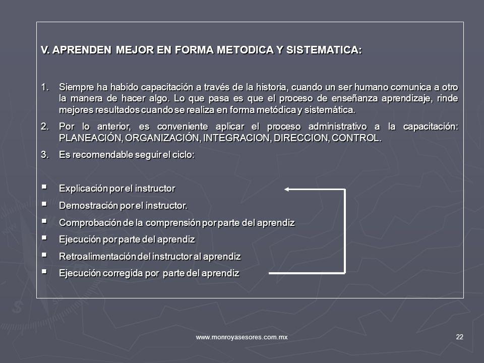 www.monroyasesores.com.mx22 V. APRENDEN MEJOR EN FORMA METODICA Y SISTEMATICA: 1.Siempre ha habido capacitación a través de la historia, cuando un ser