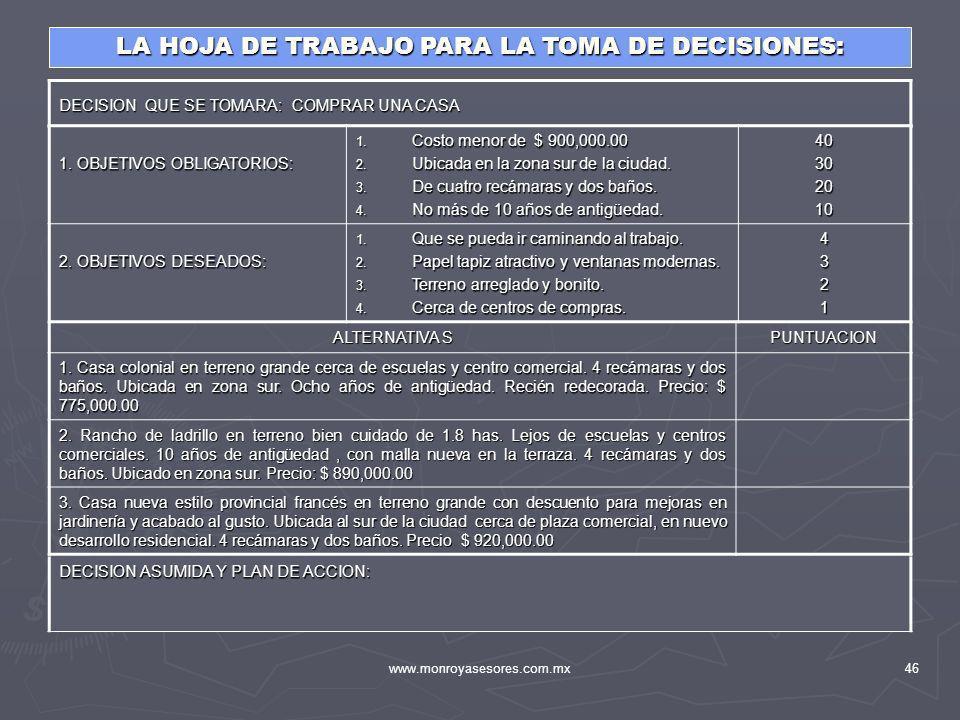 www.monroyasesores.com.mx46 LA HOJA DE TRABAJO PARA LA TOMA DE DECISIONES: DECISION QUE SE TOMARA: COMPRAR UNA CASA 1. OBJETIVOS OBLIGATORIOS: 1. Cost