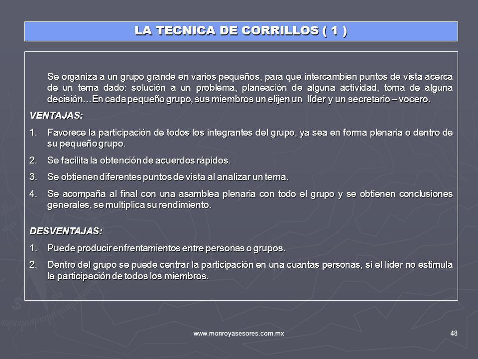 www.monroyasesores.com.mx48 LA TECNICA DE CORRILLOS ( 1 ) Se organiza a un grupo grande en varios pequeños, para que intercambien puntos de vista acer