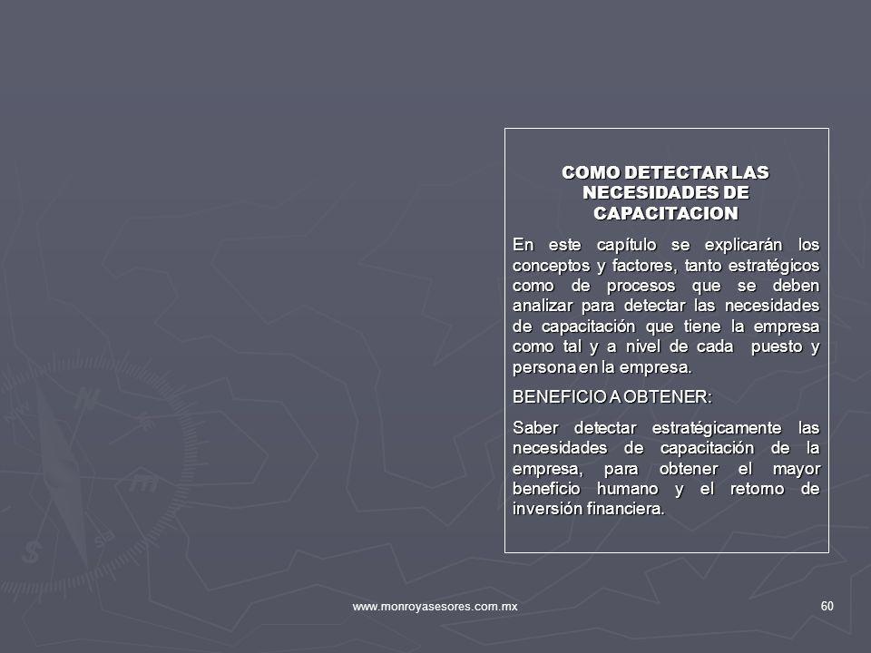 www.monroyasesores.com.mx60 COMO DETECTAR LAS NECESIDADES DE CAPACITACION En este capítulo se explicarán los conceptos y factores, tanto estratégicos