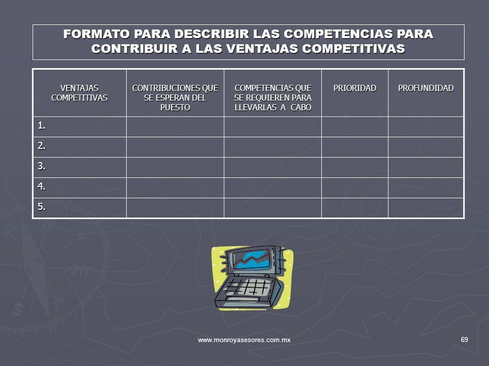 www.monroyasesores.com.mx69 FORMATO PARA DESCRIBIR LAS COMPETENCIAS PARA CONTRIBUIR A LAS VENTAJAS COMPETITIVAS VENTAJAS COMPETITIVAS CONTRIBUCIONES Q