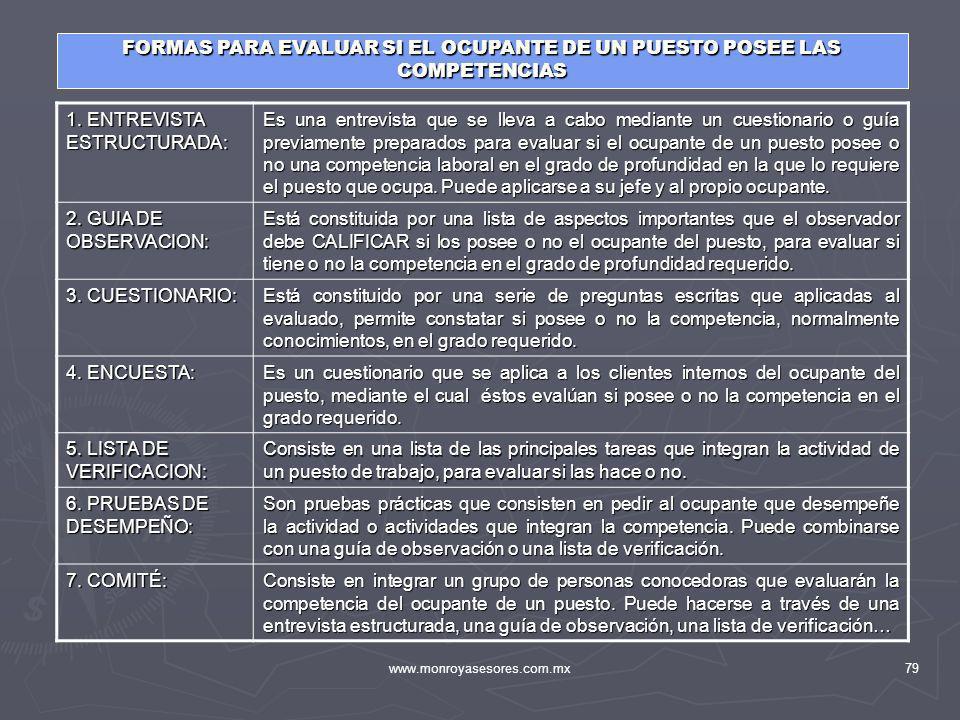 www.monroyasesores.com.mx79 FORMAS PARA EVALUAR SI EL OCUPANTE DE UN PUESTO POSEE LAS COMPETENCIAS 1. ENTREVISTA ESTRUCTURADA: Es una entrevista que s