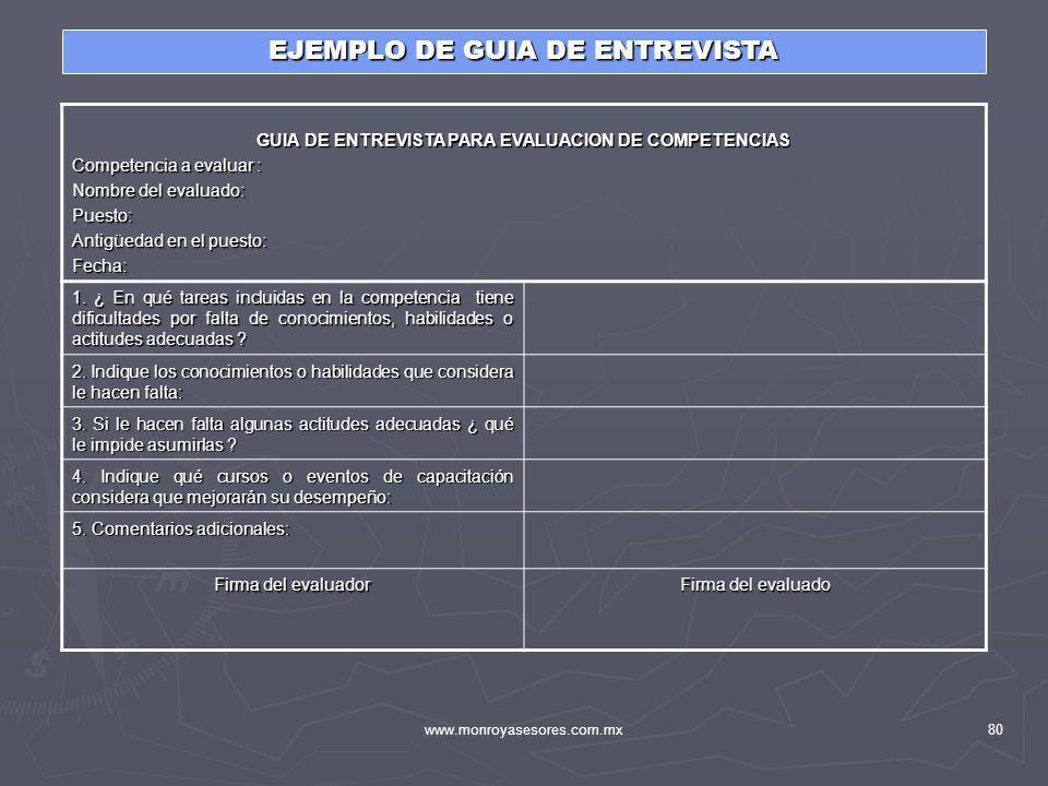 www.monroyasesores.com.mx80 EJEMPLO DE GUIA DE ENTREVISTA GUIA DE ENTREVISTA PARA EVALUACION DE COMPETENCIAS Competencia a evaluar : Nombre del evalua