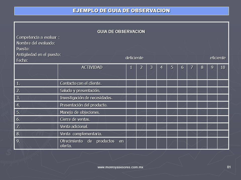 www.monroyasesores.com.mx81 EJEMPLO DE GUIA DE OBSERVACION GUIA DE OBSERVACION Competencia a evaluar : Nombre del evaluado: Puesto: Antigüedad en el p