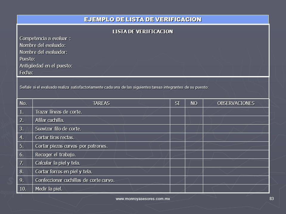 www.monroyasesores.com.mx83 EJEMPLO DE LISTA DE VERIFICACION LISTA DE VERIFICACION Competencia a evaluar : Nombre del evaluado: Nombre del evaluador: