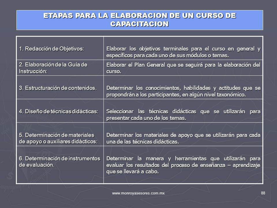 www.monroyasesores.com.mx88 ETAPAS PARA LA ELABORACION DE UN CURSO DE CAPACITACION 1. Redacción de Objetivos: Elaborar los objetivos terminales para e