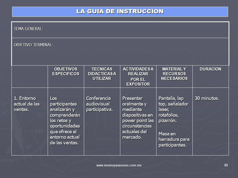 www.monroyasesores.com.mx89 LA GUIA DE INSTRUCCION TEMA GENERAL: OBJETIVO TERMINAL: OBJETIVOS ESPECIFICOS TECNICAS DIDACTICAS A UTILIZAR ACTIVIDADES A