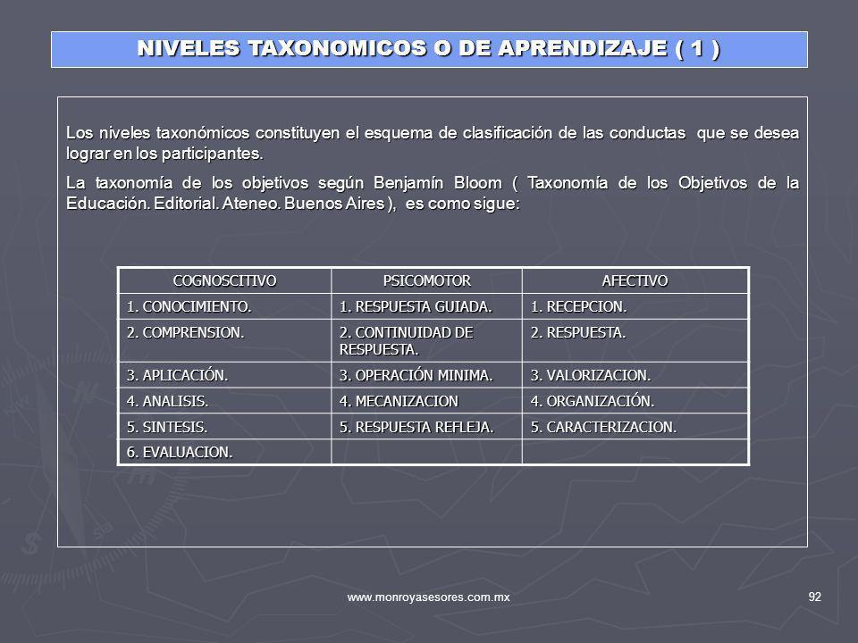 www.monroyasesores.com.mx92 NIVELES TAXONOMICOS O DE APRENDIZAJE ( 1 ) Los niveles taxonómicos constituyen el esquema de clasificación de las conducta