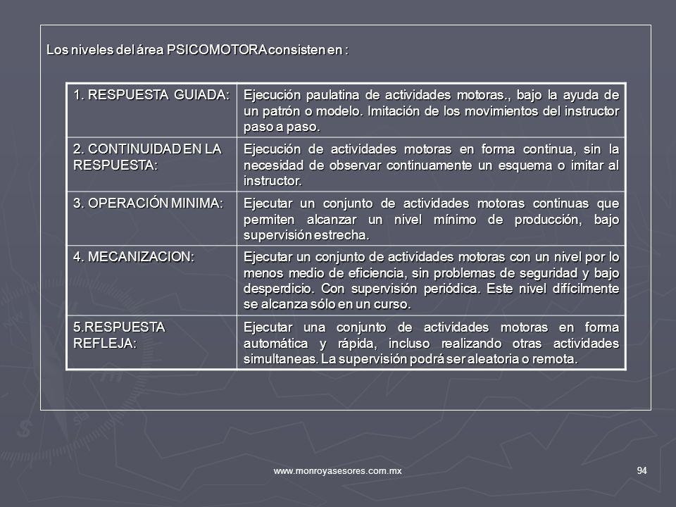 www.monroyasesores.com.mx94 Los niveles del área PSICOMOTORA consisten en : 1. RESPUESTA GUIADA: Ejecución paulatina de actividades motoras., bajo la