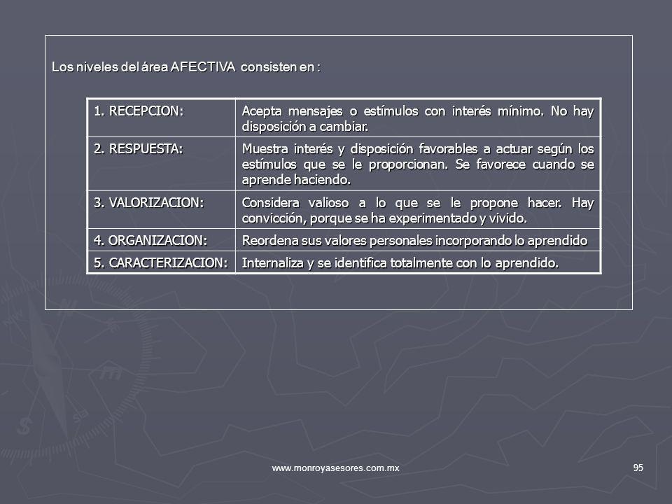 www.monroyasesores.com.mx95 Los niveles del área AFECTIVA consisten en : 1. RECEPCION: Acepta mensajes o estímulos con interés mínimo. No hay disposic