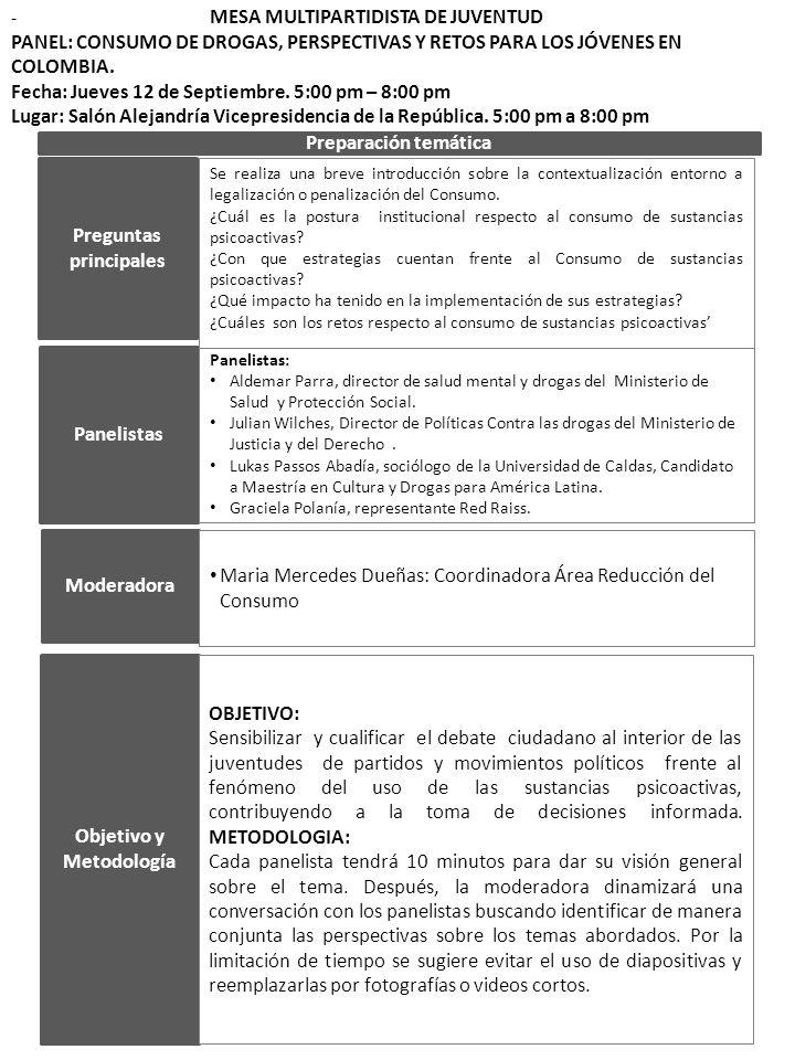 MESA MULTIPARTIDISTA DE JUVENTUD PANEL: CONSUMO DE DROGAS, PERSPECTIVAS Y RETOS PARA LOS JÓVENES EN COLOMBIA. Fecha: Jueves 12 de Septiembre. 5:00 pm