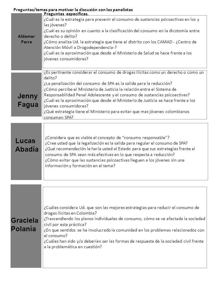 Preguntas/temas para motivar la discusión con los panelistas ¿Cuáles considera Ud.