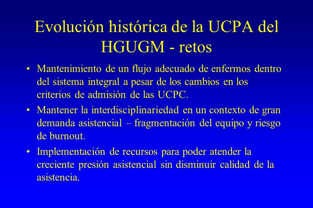 Evolución histórica de la UCPA del HGUGM - retos Mantenimiento de un flujo adecuado de enfermos dentro del sistema integral a pesar de los cambios en
