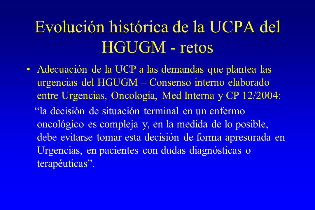 Evolución histórica de la UCPA del HGUGM - retos Adecuación de la UCP a las demandas que plantea las urgencias del HGUGM – Consenso interno elaborado