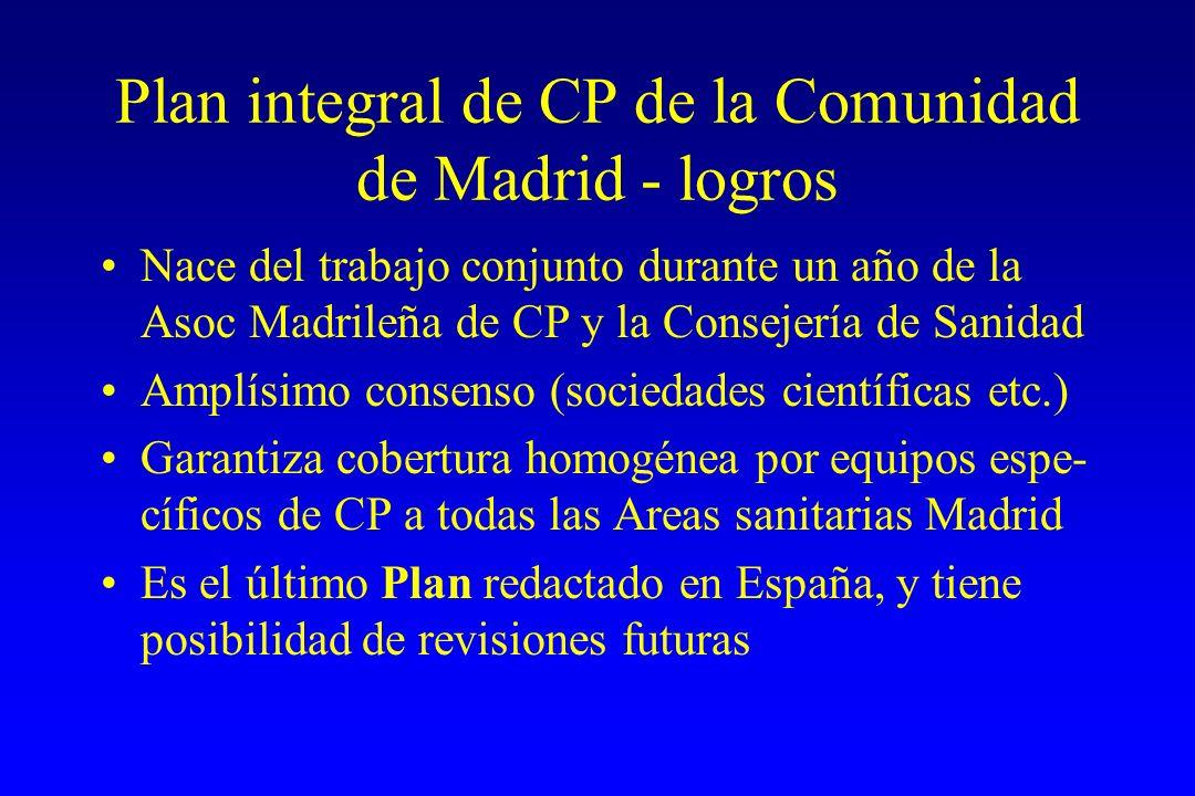 Plan integral de CP de la Comunidad de Madrid - logros Nace del trabajo conjunto durante un año de la Asoc Madrileña de CP y la Consejería de Sanidad