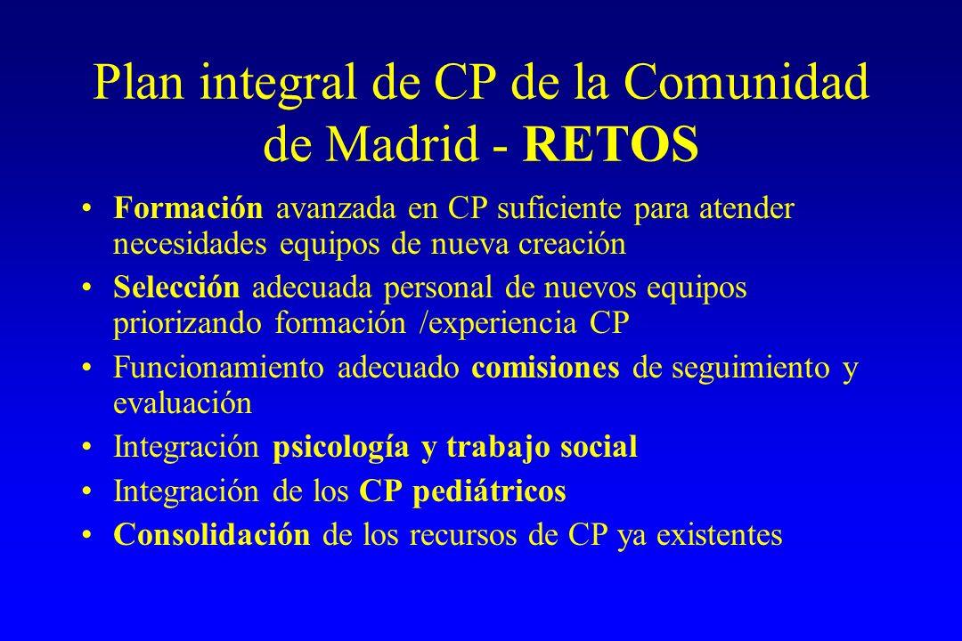 Plan integral de CP de la Comunidad de Madrid - RETOS Formación avanzada en CP suficiente para atender necesidades equipos de nueva creación Selección adecuada personal de nuevos equipos priorizando formación /experiencia CP Funcionamiento adecuado comisiones de seguimiento y evaluación Integración psicología y trabajo social Integración de los CP pediátricos Consolidación de los recursos de CP ya existentes