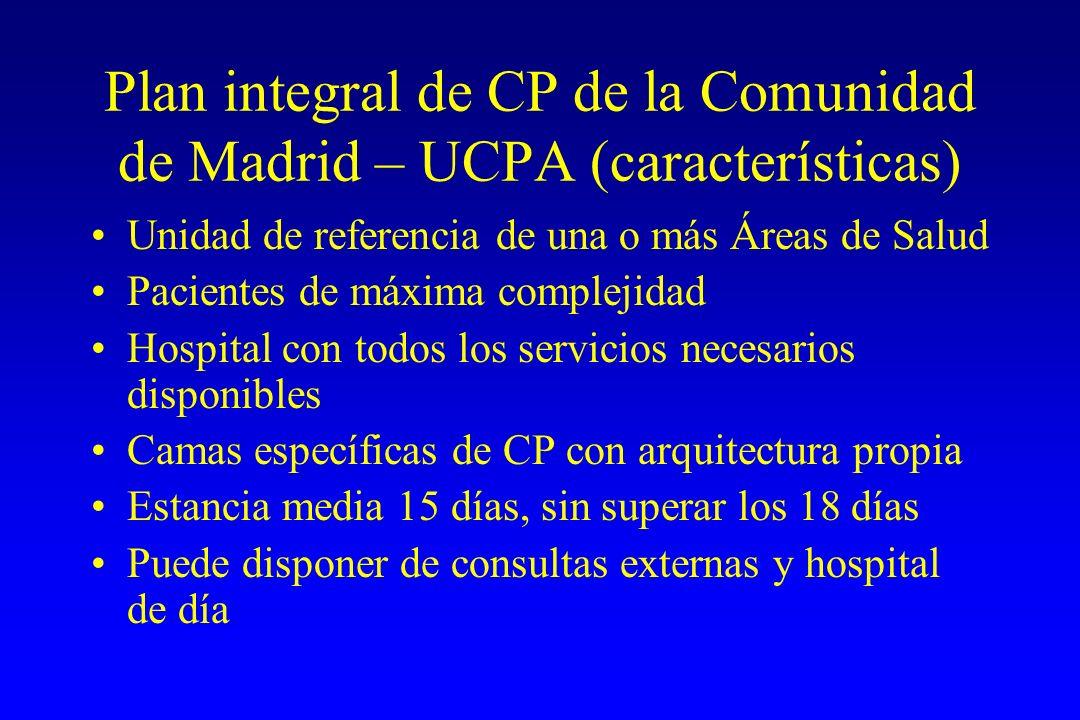 Plan integral de CP de la Comunidad de Madrid – UCPA (características) Unidad de referencia de una o más Áreas de Salud Pacientes de máxima complejida