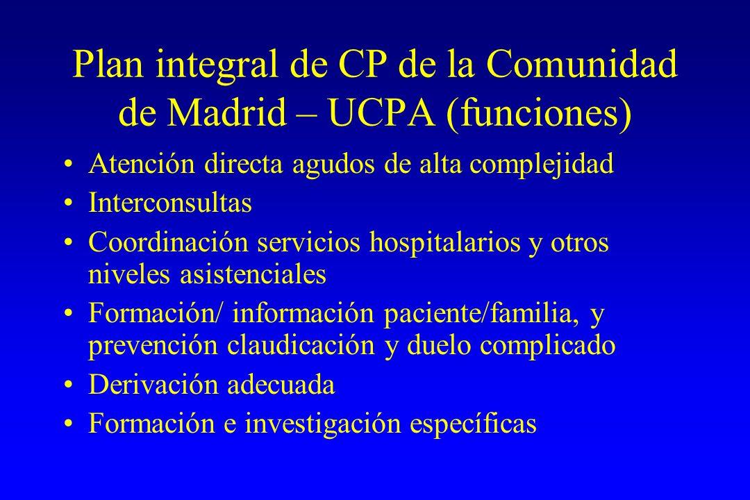 Plan integral de CP de la Comunidad de Madrid – UCPA (funciones) Atención directa agudos de alta complejidad Interconsultas Coordinación servicios hos