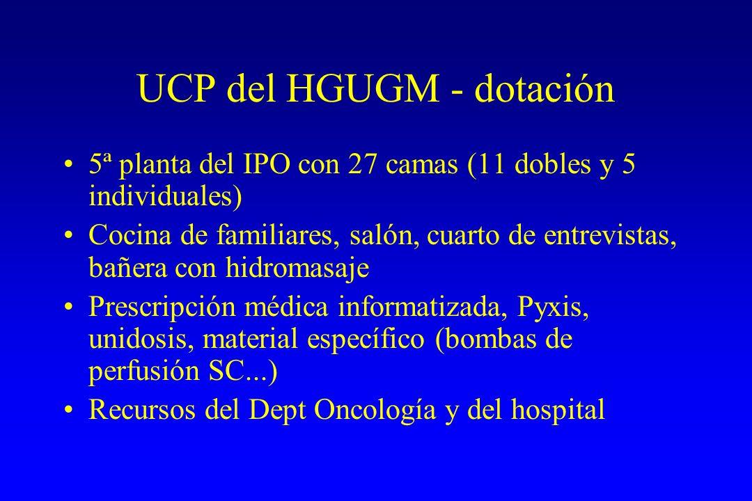 UCP del HGUGM - dotación 5ª planta del IPO con 27 camas (11 dobles y 5 individuales) Cocina de familiares, salón, cuarto de entrevistas, bañera con hi